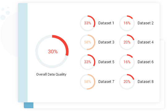 Out of the box Catalog with Quality Scorecard - Data Quality