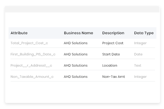Auto discover metadata for any type of data