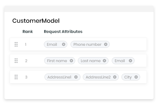 Merge, Consolidate and Create Semantic Models